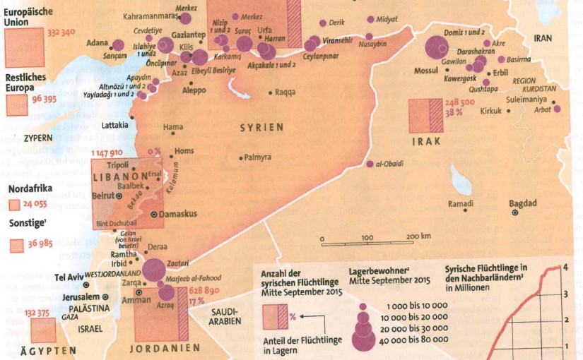 Syriens Nachbarn und die Flüchtlinge